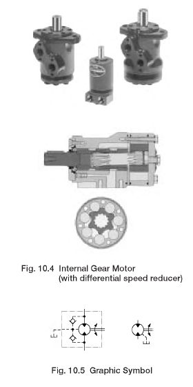 Internal Gear Motor (with differential speed reducer)Internal Gear Motor (with differential speed reducer)