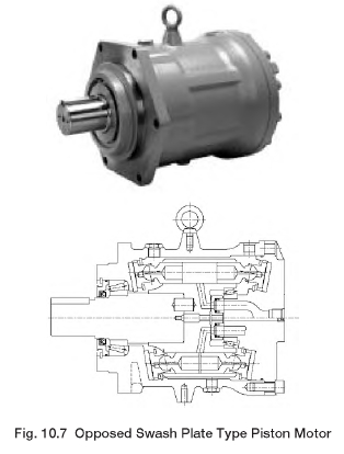 Opposed Swash Plate Type Piston Motor