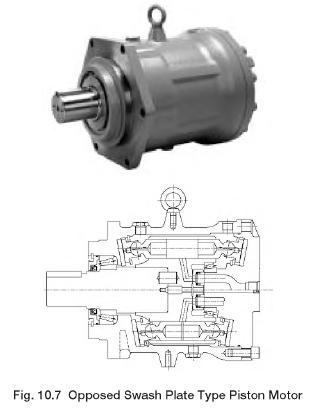 Opposed Swash Plate Type Piston Motor