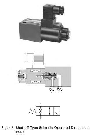 Shut-off Type Solenoid Operated Directional Valve
