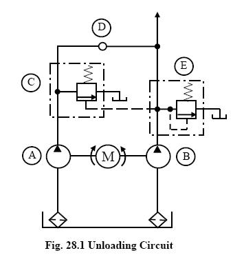 Unloading Circuit