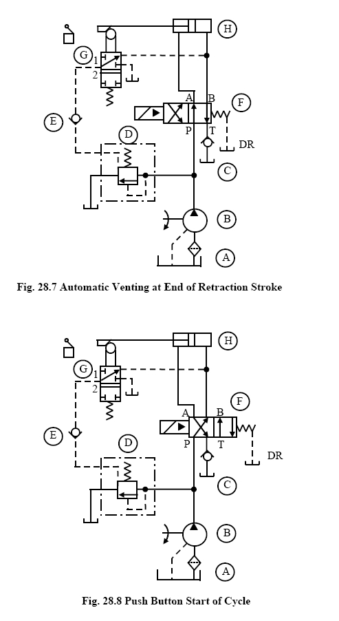 hydraulic circuits  reciprocating cylinder with automatic