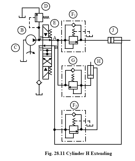 Cylinder H Extending