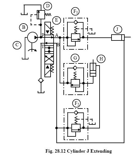 Cylinder J Extending