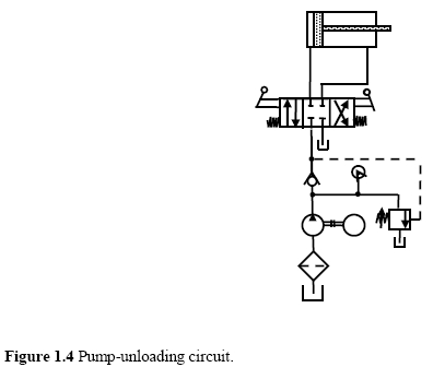 Oil Well Schematic Diagram Valves on