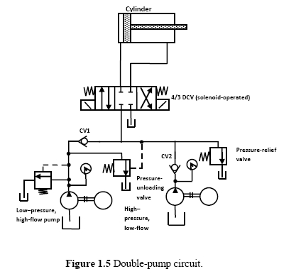 Hydraulic Schematic Troubleshooting | Hydraulic Control Wiring Diagram |  | www.hydraulicstatic.com