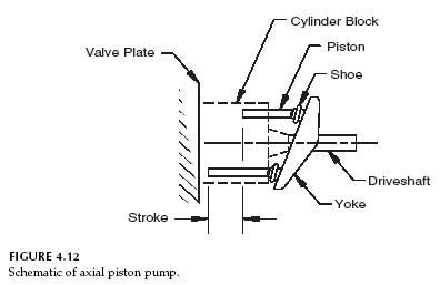 line shaft pump diagram