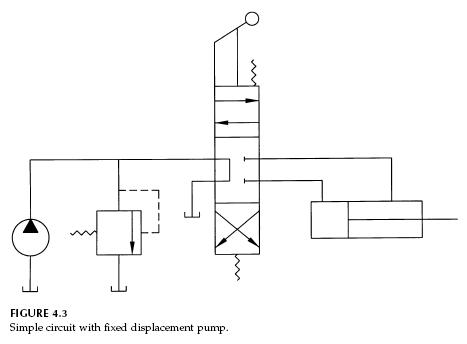 fixed-displacement-pump-circuit