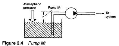 pump-lift