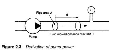 pump-power-derivation