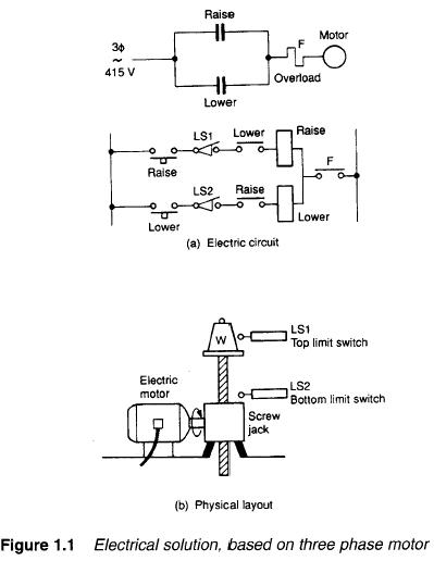 Uncategorized system comparison an electrical system for 3 phase motor troubleshooting