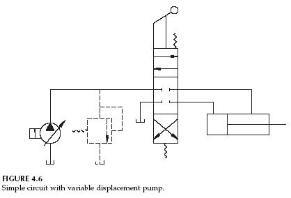 variable-displacement-pump-circuit