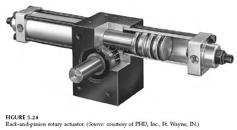 Rack-and-pinion-rotary-actuator