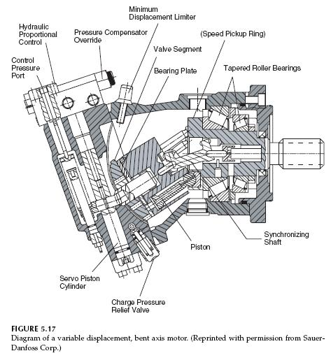 valve block diagram  valve  free engine image for user