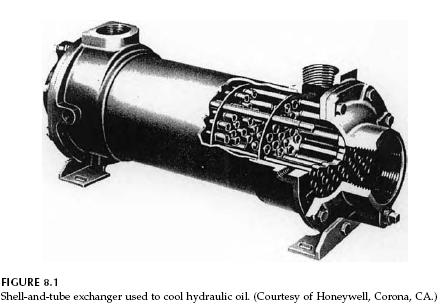 shell-tube-heat-exchanger