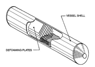 Defoaming Plates Separator Schematic