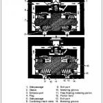 Hydraulic Flow Divider Valve