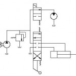 Multiple Hydraulic Pump Circuits