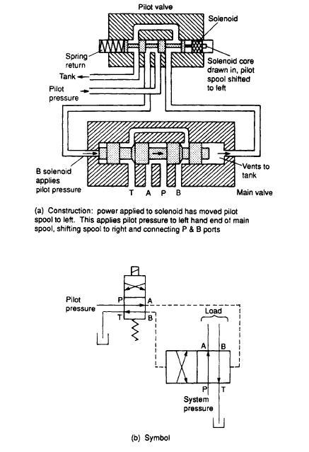 fisher control valve handbook download