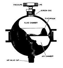 hydraulic diaphragm accumulator diagram