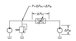 hydraulic motor speed control circuit