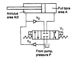 20121022 hydraulic Regeneration Circuit on hydraulic actuator schematic