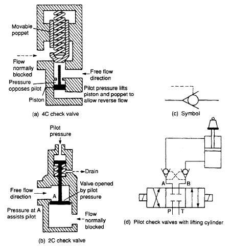 Check Valve Diagram on wiring diagram for outlet