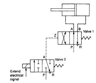 pilot operated valve hydraulic circuit