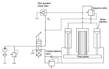 wiring diagram for 230v single phase motor with Hydraulic Press Wiring Diagram on Cl  pressors moreover Ingersoll Rand Air  pressor Circuit Diagram furthermore Mcc Panel Drawing in addition Baldor Motor Wiring Diagram besides Zoeller Submersible Pumps.