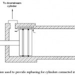 Rephasing of Hydraulic Cylinders