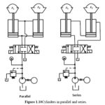 Cylinders in Parallel